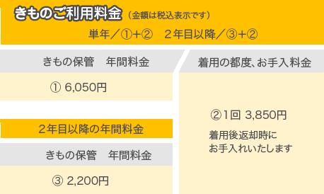 お預かりサービスご利用料金1