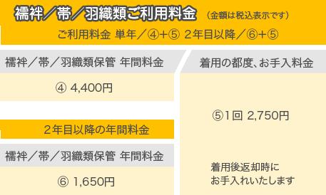 お預かりサービスご利用料金2